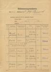 Nazi Proof of Jewish Ancestry Folio