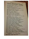 James Ralls, 1935 Walsh's Mt Vernon City Directory pg 189
