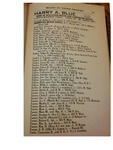 Clyde Turner, 1935 Walsh's Mt Vernon City Directory pg 219
